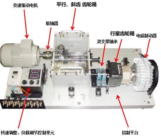 齒輪箱故障模擬實驗臺PT500