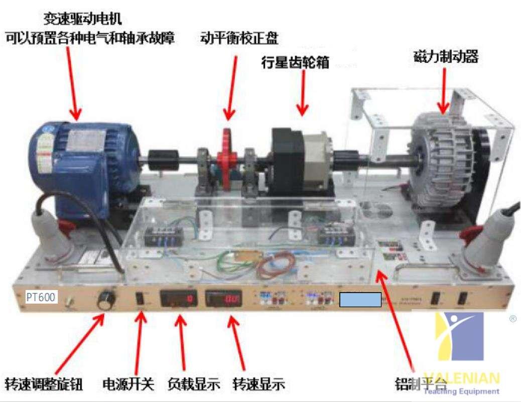 电机故障模拟平台PT600