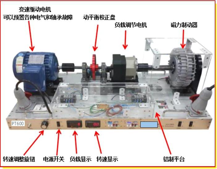 电机模拟平台VALENIAN-PT600